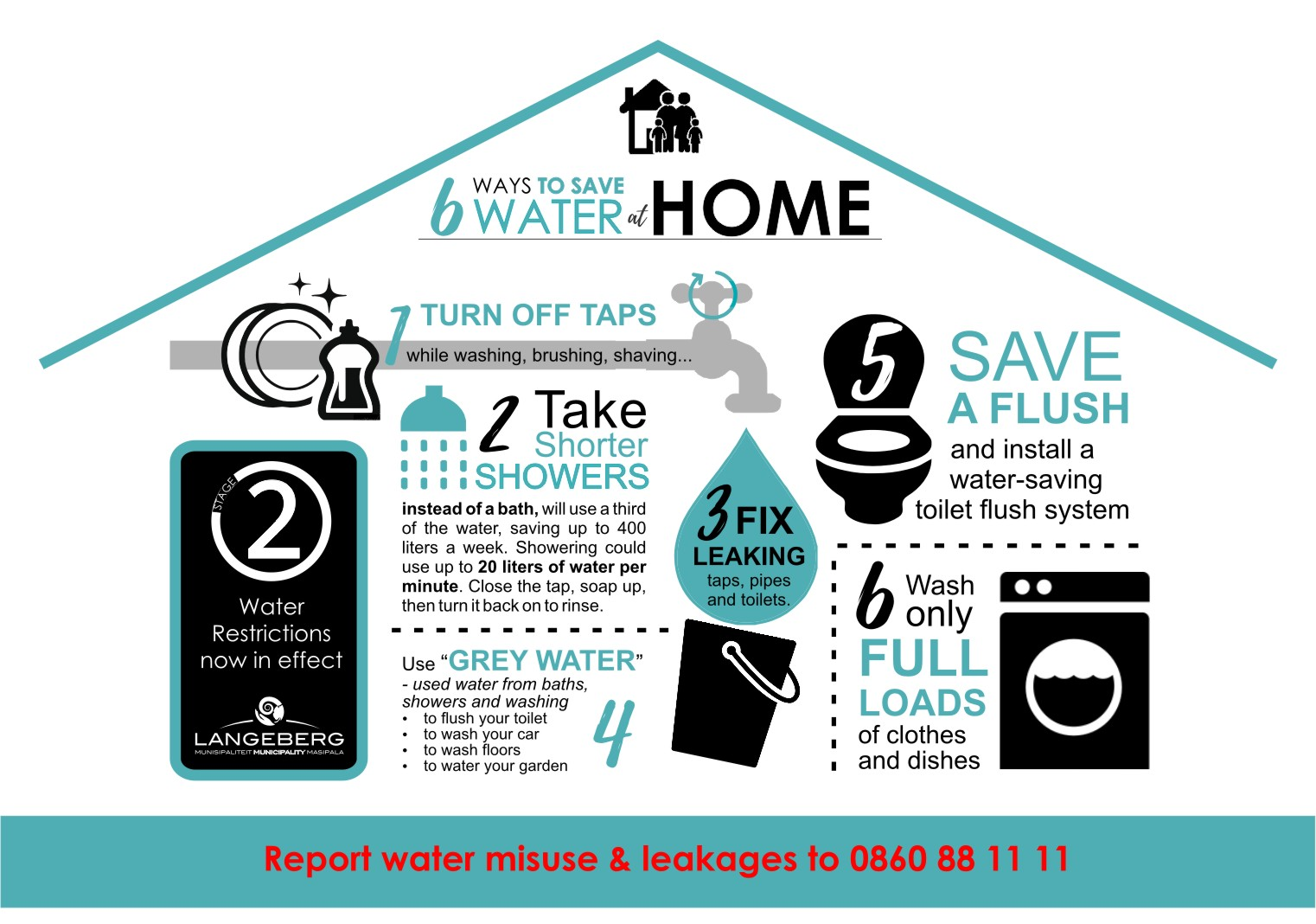 LOG IN SCREEN Water restrictions level 2 low res